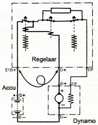 technische website nsu motor
